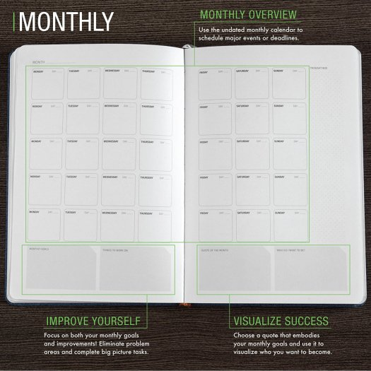 monthly planner overview